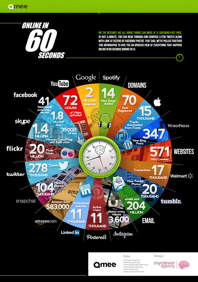 Qmee-Online-In-60-Seconds21-(1)