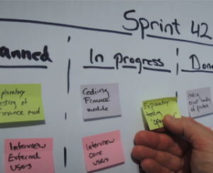 Agile Development Image of Sprint Board