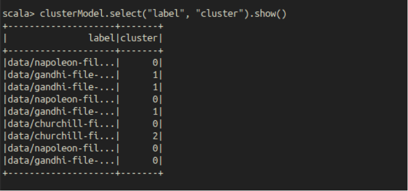 topic_clusters_6