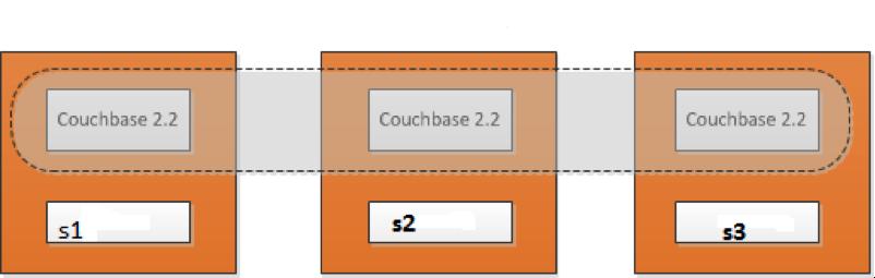 couchbase_image
