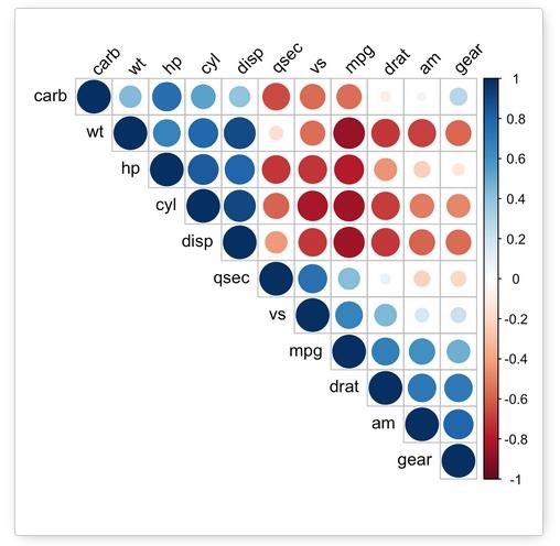 grid-correlation