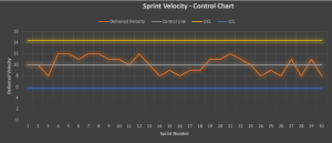 sprint control chart