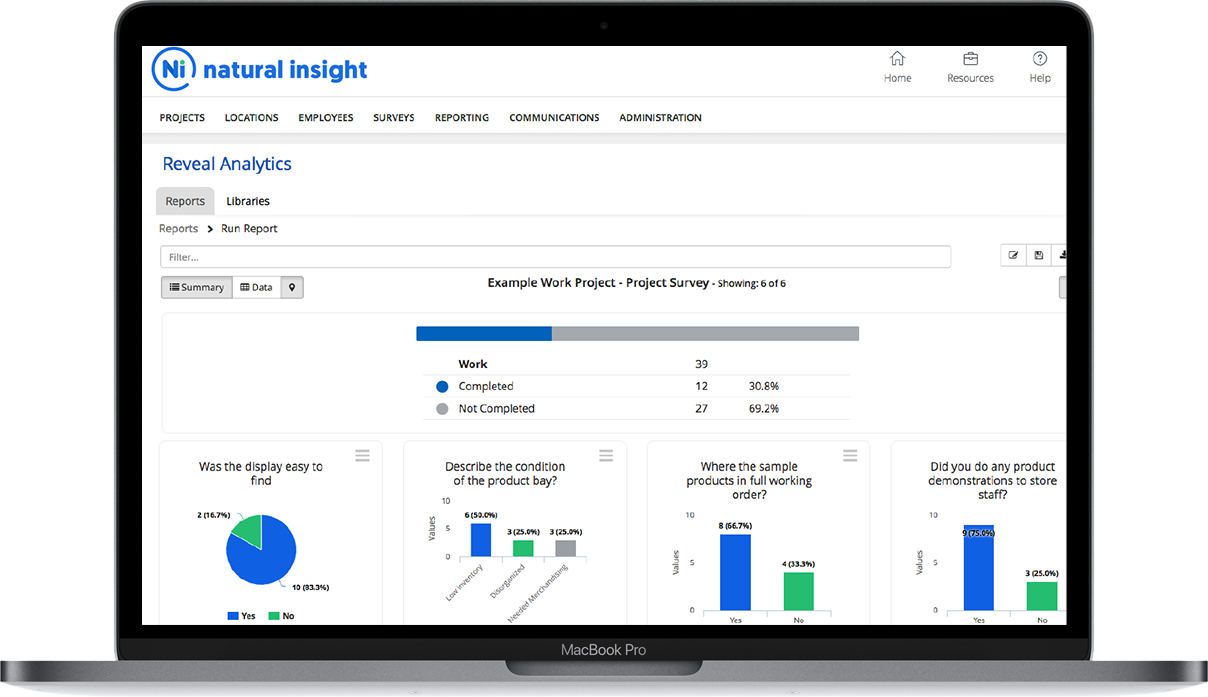 The new platform gives users quick insights into all of the data that they are collecting and analyzing.