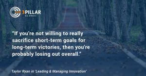Leading and Managing Innovation - Header - LinkedIn